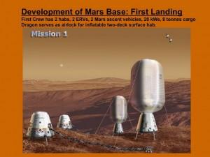 Mars Base One