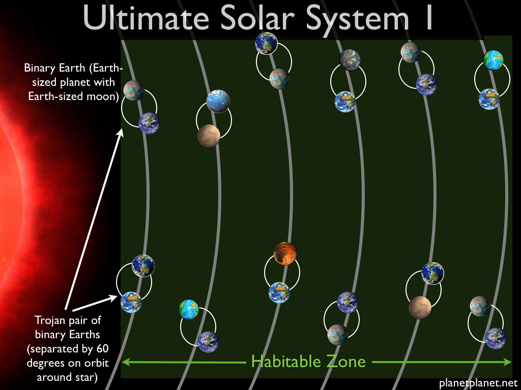 ultimate_solarsystem1-002