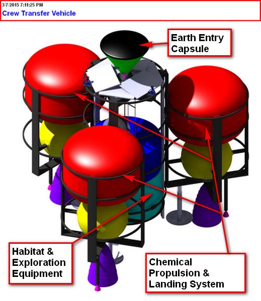 Crew-Tranfer Vehicle for Ceres 2